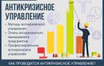 Задачи антикризисного управления предприятием