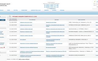 Банкротство предприятий реестр