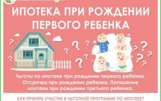 Списание задолженности по ипотеке